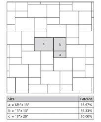 floor tile size carpet awsa