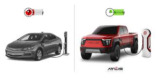 100 Motor Truck New Electric Pickup From Atlis Vehicles Will Take A Full