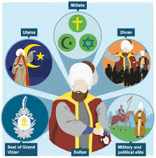 Religions in the Ottoman Empire The Islamic world in the Middle
