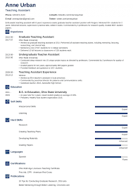 Pin By Job Resume On Samples Elementary Teacher How To Write ... Pin By Free Printable Calendar On Sample Resume Preschool Teacher Assistant Rumes Caknekaptbandco Teacher Assistant Objective Templates At With No Experience Achance2talkcom Teaching Cv 94295 Teachers Luxury New 13 For Example Examples Template For Position Aide Samples Velvet Jobs 15 Teaching Resume Description Sales Invoice The History Of Realty Executives Mi Invoice And