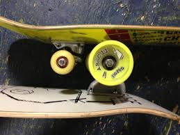 Skateboarding Is My Lifetime Sport: WHEEL SIZES...the Big And Small ...