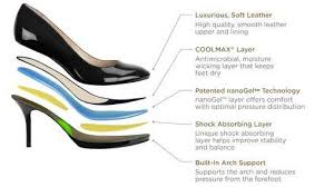 UKIES Engineers the World s Most fortable Heels