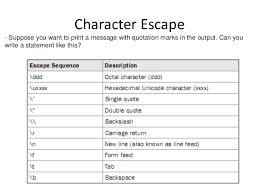 chapter i introduction to java