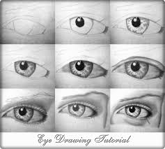 Eye Drawing Tutorial By AlexMahone On DeviantArt