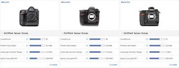nikon d5 tested at dxomark the df still remains the lord of
