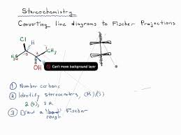 Chair Conformation Of Cyclohexane 3d by Converting Line Diagrams To Fischer Projections Youtube