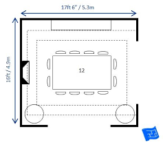 Does Your Dining Room Size Work With The Dimensions Of Table And Other Furniture