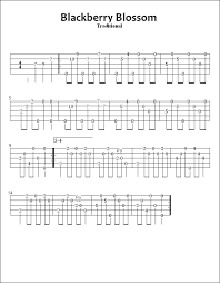 And Here It Is Converted For Open D Tuned Guitar Added Some Harmonic Strums But Otherwise Transferred Directly From Banjo