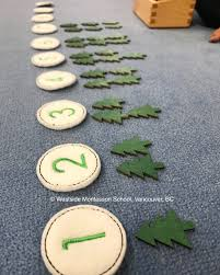 Numerals And Builds The Quantities With Laser Cut Wooden Painted Trees From Dollar Bins At Target Great Montessori Inspired Early Math Activity