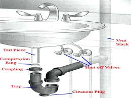 Install Sink Strainer Tailpiece by Kitchen Sink Drain Parts Sink Drain With Plumbing Parts For