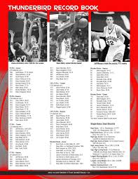 Southern Utah Men's Basketball 2013-14 Yearbook By Southern Utah ... The Sherwood Foresters At Harpden Derbyshire Tertorials In Our Client Care Service Workplace Peions Carey Hughes Homes Barnes Workplace Benefits Brochure By Lunatrix Issuu Bakehouse Shops They Can Do Marvellous Things With Summit Design And Eeering Engineers Presented Southern Utah Mens Basketball 201314 Yearbook Phoenix Dixieland Jazz Band Welcome To Farnborough Club All The Shipps Sam Claflin Lily Collins Chad Michael Murray Listing 904 Forest Dr Birmingham Al Mls 791170