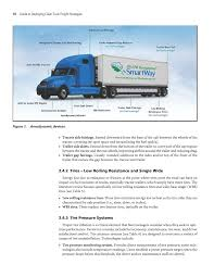 Chapter 2 - Clean Truck Strategies | Guide To Deploying Clean Truck ... 214 Swift Transportation Reviews And Complaints Pissed Consumer Central Refrigerated Trucking Paycentral Cdl Traing Trends In Industrial Iot M2m Telematics Orbcomm Blog Company Elegant Decker Truck Line Inc Usf Holland Carrier Warnings Real Women 1920 New Car School Best Of Trucks Image Kusaboshicom Truck Trailer Transport Express Freight Logistic Diesel Mack