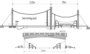 General View Of The Olympic Swimming Pool And Gymnasium 2