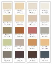 certapro painters living rooms color palette by certapro painters