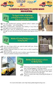 3 Common Mistakes To Avoid When Relocating | Moving Company Los ... Led Lighting Grip Packages In Los Angeles Cfg Audio Cant Afford An Apartment Rent Rv 893 7 Seater Passenger Van Rentals Campervan Car Hire Cheap Rates Enterprise Rentacar Dumpster Rental Junk Removal 88845423911 Best 25 Cheapest Moving Truck Rental Ideas On Pinterest Moving Food Truck And Experiential Marketing Tours Budget West La 10 Reviews 3 Common Mistakes To Avoid When Relocating Company Los Trucks Commercial