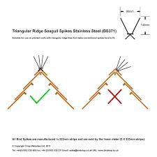 bird spikes for triangular ridge tiles by defender