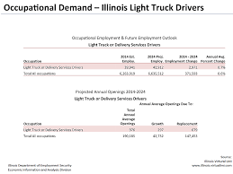 Illinois Workforce Innovation Board Final Report 2017 Houston Highway Builders Have A Lot Riding On I45 Widening Project Advancing The Role Of Women In Industry Uncategorized Archives Smart Phone Trucker Olive Harvey College Truck Driving School Regional Optimist August 4 Capcog In News Oakley Transport Nc Road Closures Highway And Across North Carolina Leroy Royston Leads Cars For Kids Effort Local Good Humor Wikipedia The Official Magazine Trucking Association Celebrating Our Past Defing Future
