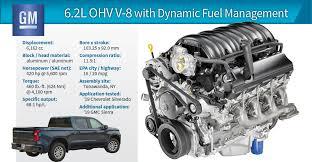 100 Mpg For Trucks Wards 10 Best Engines 2019 Winner Chevy Silverado 62L V