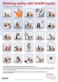 TMHE's 25 Tips For Working Safely With Counterbalanced Forklifts Forklift Safety Safetysolutionplt Safety Tips For Drivers And Pedestrians Sfm Mutual Insurance Avoiding Damage To Forks Tips Checklist Caddy Refill Pack Liftow Toyota Dealer Lift Whiteowl Tronics Sandia Rodeo Hlights Curacy August 6 2007 124v48v60v72v Blue Red Spot Work Working Light Fork Truck Encode Clipart To Base64 Creative Supply Diesel Motor Order Picking For Factory Workshops