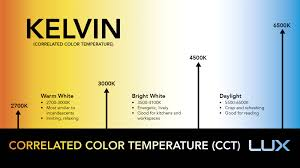 top led light bulb color temperature chart ideas home lighting