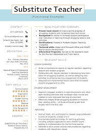Top 10 Hard Skills Employers Love | List & Examples | Resume ... How To Write A Great Resume The Complete Guide Genius Sales Skills New 55 What To Put For Your Should Look Like In 2019 Money Good Work On Artikelonlinexyz 9 Sample Rumes List 12 In Part Of Business Letter 99 Key For Best Of Examples All Jobs Skill Set Template Easy Beautiful Language Resume A Job On 150 Musthave Any With Tips Tricks