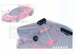 Alcantara Supplier | New Car Price 2019 2020