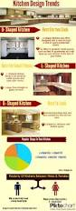 Cabinets Direct Usa West Long Branch by 9 Best Kitchen Cabinets Domain Cabinets Direct Inc Images On