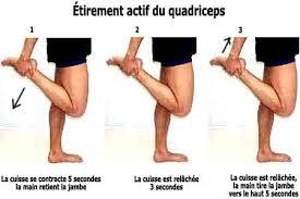douleur interieur genou course a pied mal au genou programme sportif de reprise en 5 niveaux