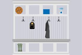 The Height on a Wall to Hang a Coat Rack