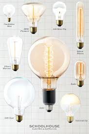 low cost lightbulbs with high visual impact discover unique