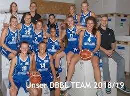 Damen Basketball Bundesliga BBZ Opladen