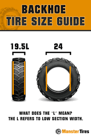 Backhoe Tires, Backhoe Tires And Tire Size Guide Semi Truck Tire Size Cversion Chart New Lug Pattern Fresh F450 With 225 Wheels Bad Ride Offshoreonlycom Sailun Commercial Tires S917 Onoff Road Traction China Sizes 29580r225 Airless Cool Ford Ranger And Max Tire Sizes Ford Explorer Ranger Bridgestone Launches Steer For Commercial Trucks News Best Of Metric Trailer Tires The Difference Between Radial Biasply Tech Files Series Auto Rim Suppliers