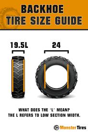 100 Semi Truck Tire Size Backhoe S Backhoe S And Guide