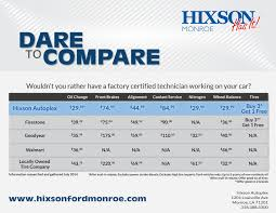 Hixson Automotive Of Monroe | New Ford Dealership In Monroe, LA 71202 About Us Steel Fabricators 2018 Mazda Cx3 For Sale In Monroe La Lee Edwards Lifted Trucks For Louisiana Used Cars Dons Automotive Group In On Buyllsearch Commercial Ford F350 Pickup Ryan Chevrolet A Bastrop Ruston Minden Premier Buick Gmc Farmerville Exclusive Dealership Freightliner Northwest New Dealer Nc Griffin