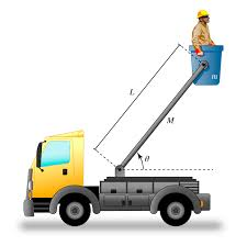 Solved: A Bucket Crane Consists Of A Uniform Boom Of Mass ... Home Tg Sales Rki Truck Bed Crane Item Db9621 Sold March 29 Vehicles China Sq25zk6q New 25 Ton Wheel Truck Bed Mounted Crane Photos Rentals In Ny Nj Ct Ri Ma Bay Aframe Boom For Vehicle Scavenge Huge Things 6 Steps With Pictures Our Cranes And Equipment Smiley Service Bodies Spitzlift Portable Black Bull Pickup Up To 72 Lift 1000 Lbs Buffalo Mechanics Trucks Lightduty Stellar Industries Maxxtow Hitch Youtube