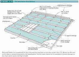 tile roof installation flooring ideas