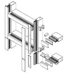 Kawneer Curtain Wall Doors by Product Catalog Ultra Thermal Outside Triple Glazed Curtain Wall