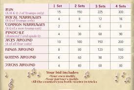 deck pinochle 4 player meldcounter jpg
