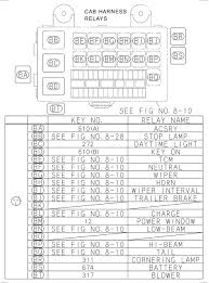 Isuzu Truck Fuse Box - Wiring Diagram Schematic Name Penjualan Spare Part Dan Service Kendaraan Isuzu Serta Menjual New And Used Commercial Truck Sales Parts Service Repair Home Bayshore Trucks Thorson Arizona Llc Rental Dealer Serving Holland Lancaster Toms Center In Santa Ana Ca Fuso Ud Cabover 2019 Ftr 26ft Box With Lift Gate At Industrial Isuzu Van For Sale N Trailer Magazine Reefer Trucks For Sale 2004 Reefer 12 Stock 236044 Xbodies Tpi