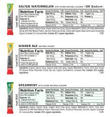Clif Bars Nutrition Facts Joining The Current Eight Flavors Will Soon Have Of Which All