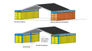 Shipping Containers   Swenson Say Fagét Foundation Options For Fabric Buildings Alaska Structures Shipping Container Barn In Pictures Youtube Standalone Storage Versus Leanto Attached To A Barn Shop Or Baby Nursery Home With Basement Home Basement Container Workshop Ideas 12 Surprising Uses For Containers That Will Blow Your Making Out Of Shipping Containers Any Page 2 7 Great Storage Raising The Roof Tin Can Cabin Barns Northern Sheds Fort St John British Columbia Camouflaged Cedar Lattice Hidden