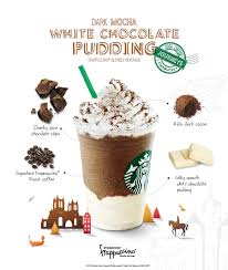 Explanatory Graphic From Starbucks Philippines Facebook Page
