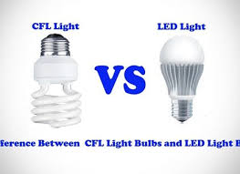 different types of led light bulbs and this lightbulb guide will