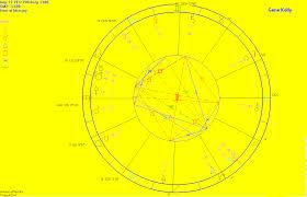 Carta Astral Gratis Esoterismoscom