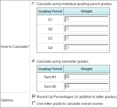 Enter Summary Grades