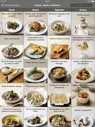 cuisine visuelle cuisine visuelle