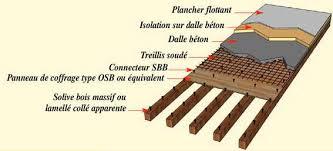construction bois richesse architecturale et prouesse technique