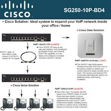 Cisco SG250-10P 2PACK Switch + SFP+ Cable + 4PACK IP Phone SPA501G ... Yealink W52p Ip Dect Phone W52h Cordless Handset 2pack Benefits Of Voip Blueline Telecom Bicom Systems Pbx Cloud Services Fxo Fxs Gateways 481632 Ports Ofxs Voip Nodes Up Network And Solutions Hosted Tietechnology Business Features Hiline Supply Ip Pbx Solution Voip Axvoice Voip Service Provider Full Review Sa Soft Voipswitch Android And Ios Apps 1 Pittsburgh Pa It Perfection Inc