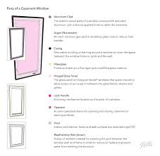 Parts Of A Window - Window Anatomy - Glossary | Pella Windows Awning French Parts Diagram Door Is This The Most Versatile Casement Window Ever You Tell Us Home Iq Hdware Truth Wielhouwer Replacement Part 3 Marvin Andersen Pella Startribunecom All About Diy Door Parts Archives Repair Cemaster 1089 Design Exclusive And Doors Residential Cauroracom Just 200 Series Tiltwash