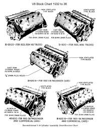 Image Result For 1933/34 Ford Coupe Body Dimensions   Flat Head ... Wood Bed Dimeions Ford Truck Enthusiasts Forums 2018 F150 Reviews And Rating Motor Trend Model T Forum Drawing On Tt With Dimeions Needs A Body Dimeions Mayhem Truckbedsizescom Model A Ford Engine Drawings Spec F100 Chassis 2 Roadster Shop 196166 Dash Replacement Standard Series Speaker Hi Super Duty Wikipedia 1976 Builders Layout Book Fordificationnet Bronco Frame Width Pixels1stcom